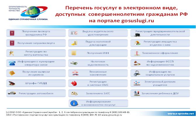 Мероприятия по популяризации государственных услуг.