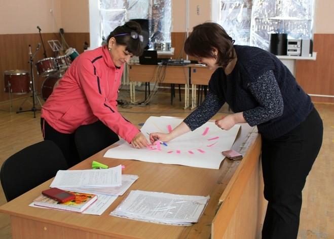 Развивающая среда в инклюзивной школе: от профессионального роста педагога к развитию каждого ребенка