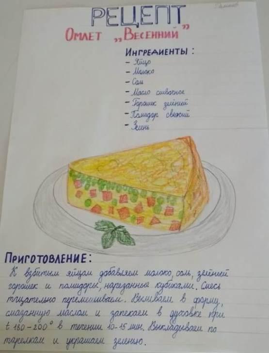 Кулинарная книга «Гурман» от 4 а класса